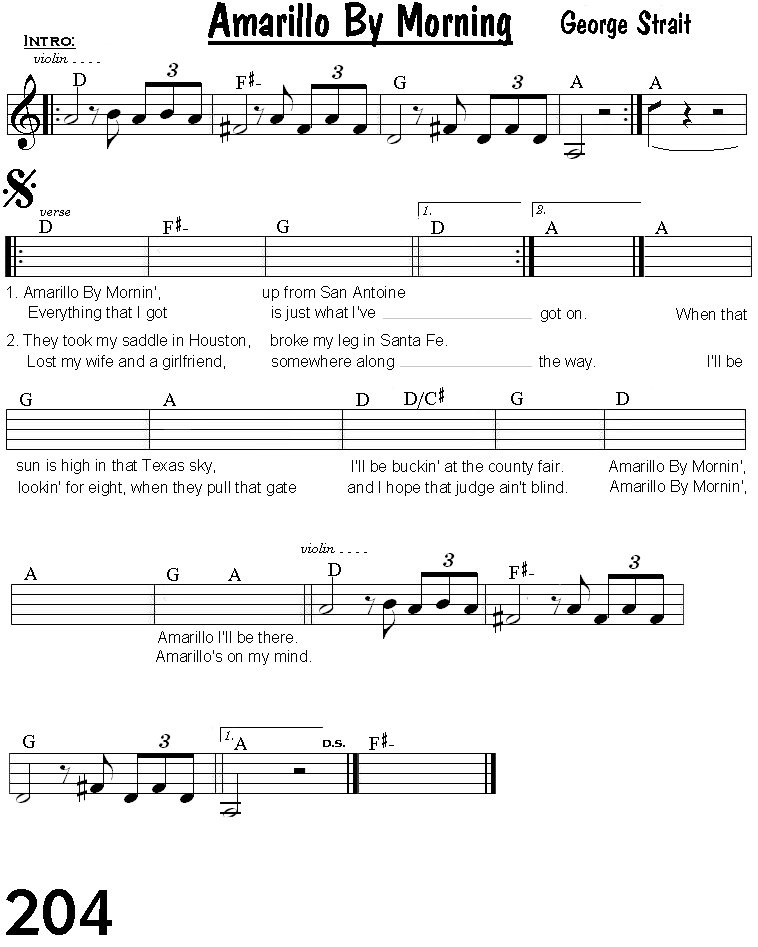 Amarillo By Morning Chords Images - piano chord chart with finger ...